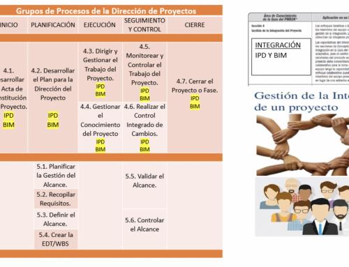 3. APLICACIÓN ÁGIL / LEAN EN LAS ÁREAS DE CONOCIMIENTO DE LA GUÍA DEL PMBOK